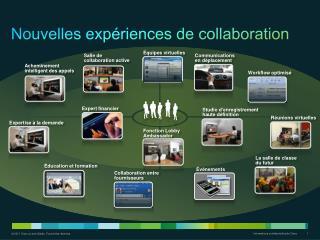 Nouvelles exp�riences de collaboration