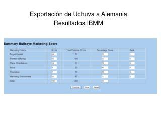Exportación de Uchuva a Alemania Resultados IBMM
