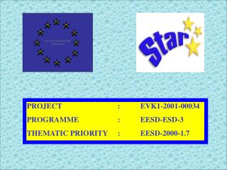 PROJECT	       		:	EVK1-2001-00034 PROGRAMME		:	EESD-ESD-3 THEMATIC PRIORITY	:	EESD-2000-1.7