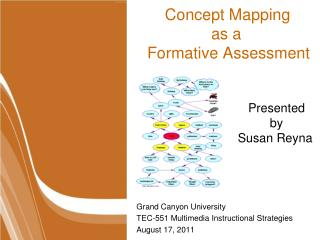 Concept Mapping 		as a Formative Assessment