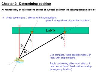 Chapter 2:  Determining position