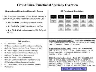 Civil Affairs / Functional Specialty Overview
