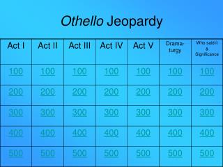 Othello  Jeopardy