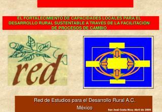 Red de Estudios para el Desarrollo Rural A.C. México