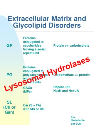 Extracellular Matrix and Glycolipid Disorders