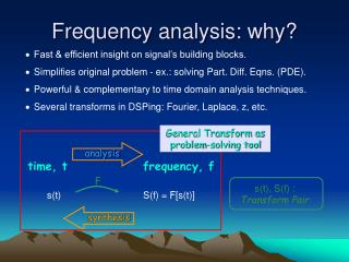 Frequency analysis: why?