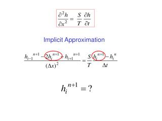 Implicit Approximation