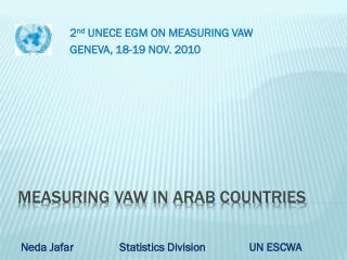MEASURING VAW IN ARAB COUNTRIES
