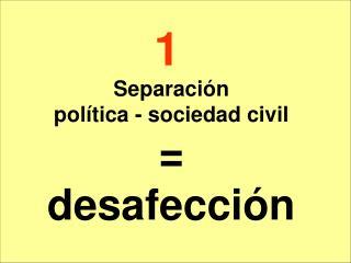 Separación  política - sociedad civil =  desafección