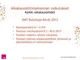 Aikakauslehtimainonnan vaikutukset Kaikki aikakauslehdet KMT Kuluttaja Kevät 2013