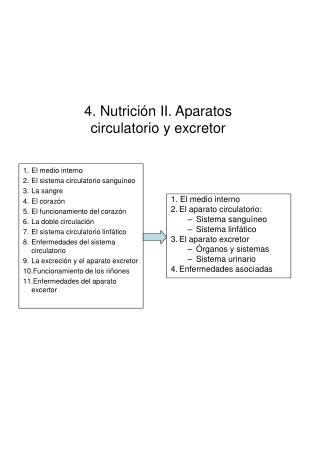 4. Nutrición II. Aparatos circulatorio y excretor