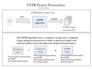 HYPR Project Presentation