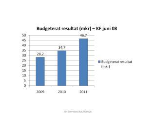 Ramminskning 2010/Total  nettokostn . Steg 1  och steg 2