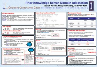 Prior Knowledge Driven Domain Adaptation Gourab Kundu, Ming-wei Chang, and Dan Roth