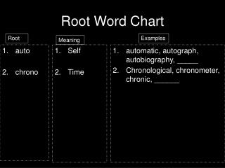 Root Word Chart