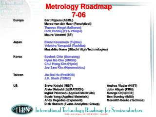 Metrology Roadmap 7-06