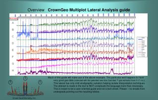 Overview    CrownGeo Multiplot Lateral Analysis guide