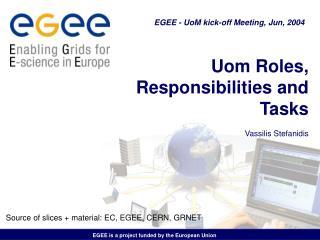 Uom  Roles, Responsibilities and Tasks Vassilis Stefanidis