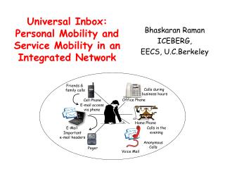 Universal Inbox: Personal Mobility and Service Mobility in an Integrated Network