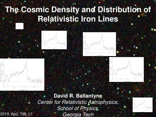The Cosmic Density and Distribution of Relativistic Iron Lines