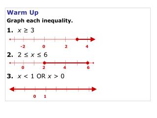 Warm Up Graph each inequality. 1.   x  ≥ 3 2.   2 ≤  x  ≤ 6 3.   x  < 1 OR  x  > 0