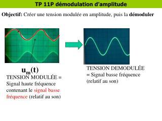 TP 11P d modulation d amplitude