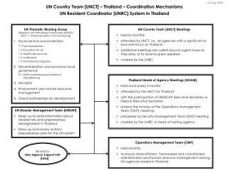 UN Country Team [UNCT] – Thailand – Coordination Mechanisms