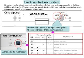 WQP12-9240C-AU