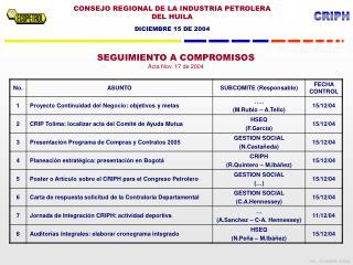 SEGUIMIENTO A COMPROMISOS Acta Nov. 17 de 2004