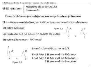 5. Análisis cuantitativo de copolímeros y mezclas. 1. La relación de áreas