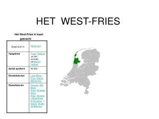 HET  WEST-FRIES