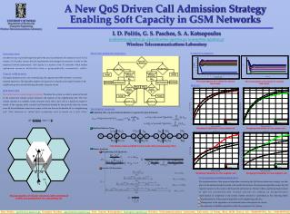 A New QoS Driven Call Admission Strategy Enabling Soft Capacity in GSM Networks