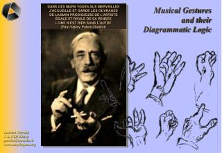 Musical Gestures and their  Diagrammatic Logic