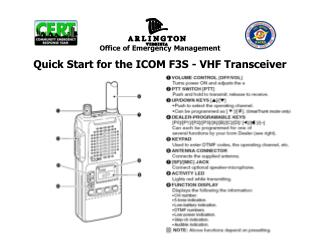 Office of Emergency Management Quick Start for the ICOM F3S - VHF Transceiver