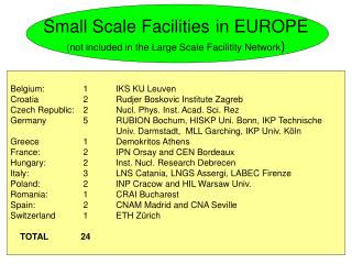 Small Scale Facilities in EUROPE (not included in the Large Scale Facilitity Network )