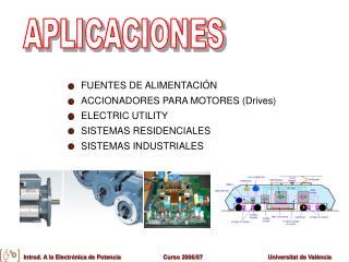 FUENTES DE ALIMENTACIÓN ACCIONADORES PARA MOTORES (Drives) ELECTRIC UTILITY SISTEMAS RESIDENCIALES