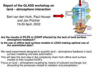 Are the results of PILPS or GSWP affected by the lack of land surface-atmosphere feedback?