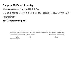 Chapter  23  Potentiometry J.Willard  Gibbs → Nernst( 실제로 개발 )