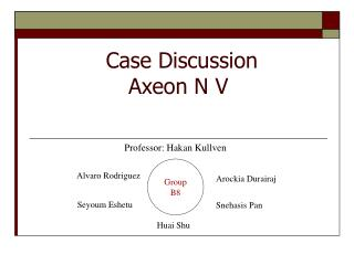 Case Discussion Axeon N V