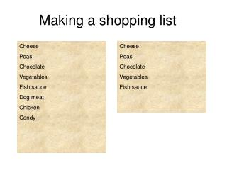 Making a shopping list