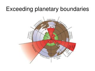 Exceeding planetary boundaries