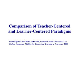 Comparison of Teacher-Centered and Learner-Centered Paradigms