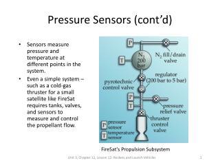 Pressure Sensors (cont'd)