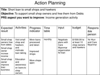Action Planning