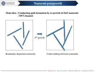 Nanorod postgrowth
