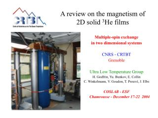 A review on the magnetism of 2D solid  3 He films