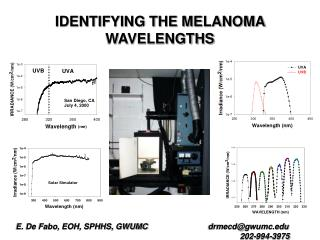 IDENTIFYING THE MELANOMA WAVELENGTHS
