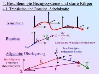 4. Beschleunigte Bezugssysteme und starre Körper 4.1. Translation und Rotation, Scheinkräfte