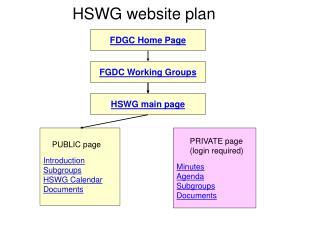 HSWG website plan