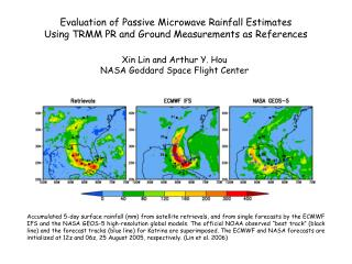 Evaluation of Passive Microwave Rainfall Estimates